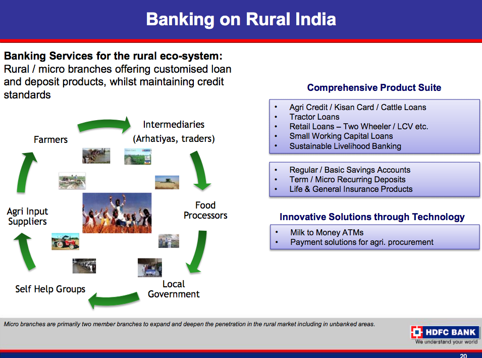 インドのhdfc Bankについて調べたらなかなかすごかった Stockclip